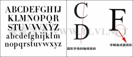 photoshop字体设计初学者教程3 外文字体设计