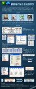 Excel+PS快速给产品切片专题添加文字